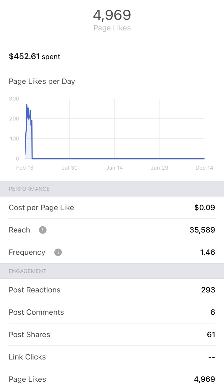 Page Growth