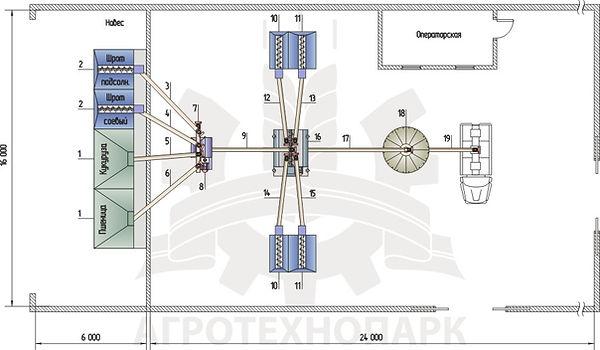 Комбикормовый цех 10 тонн/смену, любая конфигурация, комбикормовое оборудование