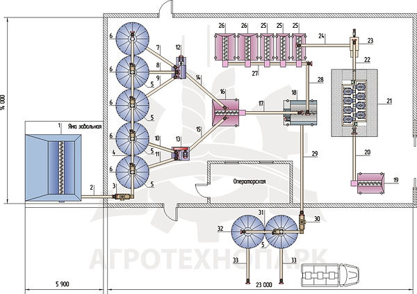 Комбикормовый цех 40 тонн/смену, любая конфигурация, комбикормовое оборудование