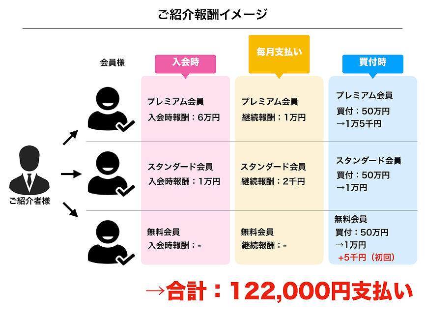 ワールドアウトレット紹介制度.003.jpeg