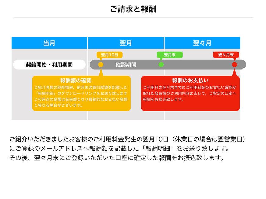 ワールドアウトレット紹介制度.004.jpeg