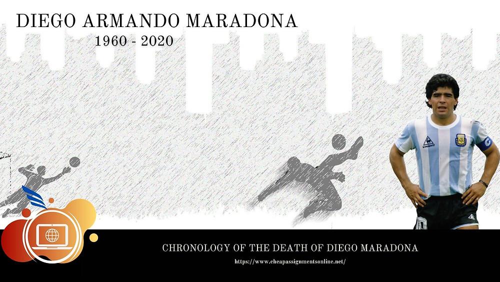 Diego Armando Maradona Dies