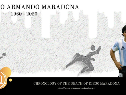 Chronology of the Death of Diego Maradona