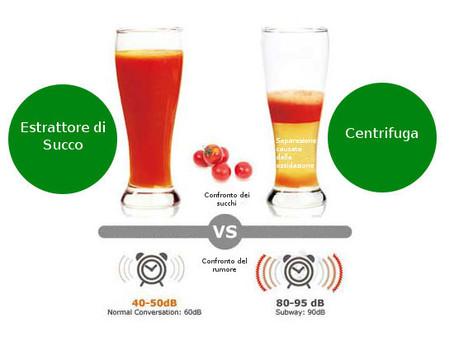 Quali sono le differenze tra centrifuga ed estrattore?
