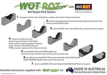 WOT-ROT-GRAPHIC-procedure-1024x724.jpg