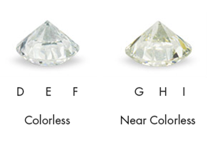 gia color scale.png