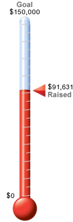 thermometer9.19.png