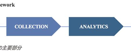 データ要素の市場におけるブロックチェーンの応用