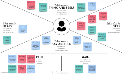 Empathy Map.PNG