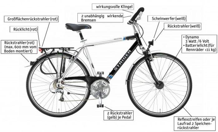 radlmeister-sicheres-radfahren-fahrradladen-münchen
