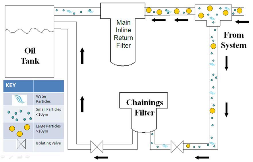 Flow diagram.jpg