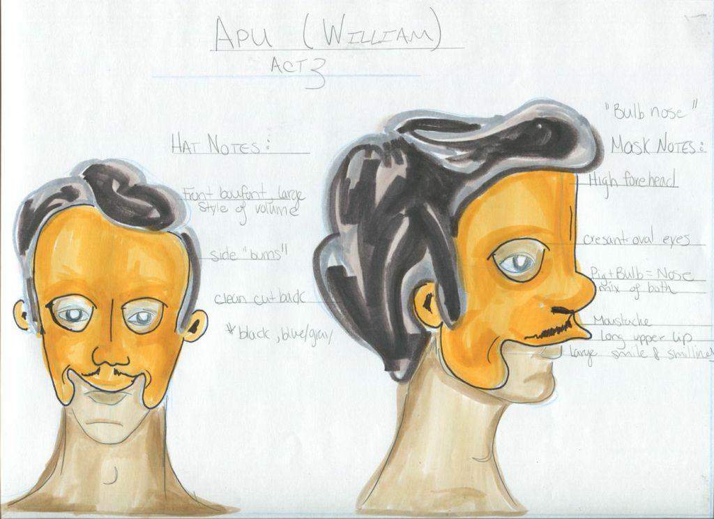 Apu Mask & Hat Rendering