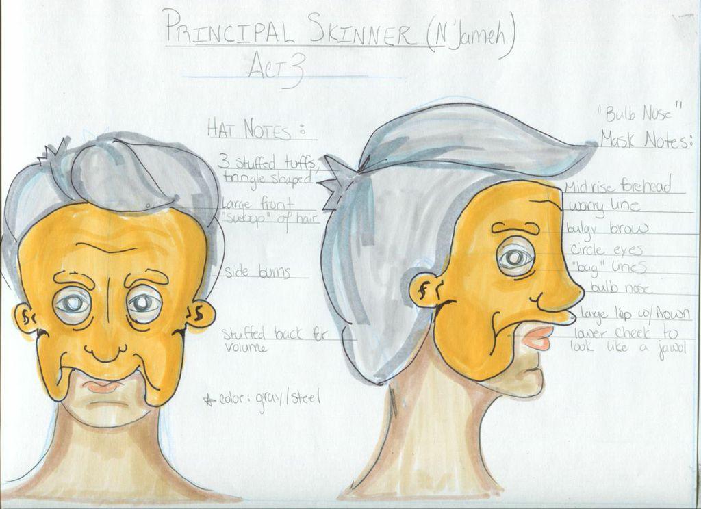 Skinner Mask & Hat Rendering