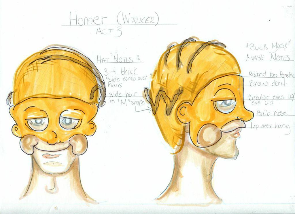 Homer Mask & Hat Rendering
