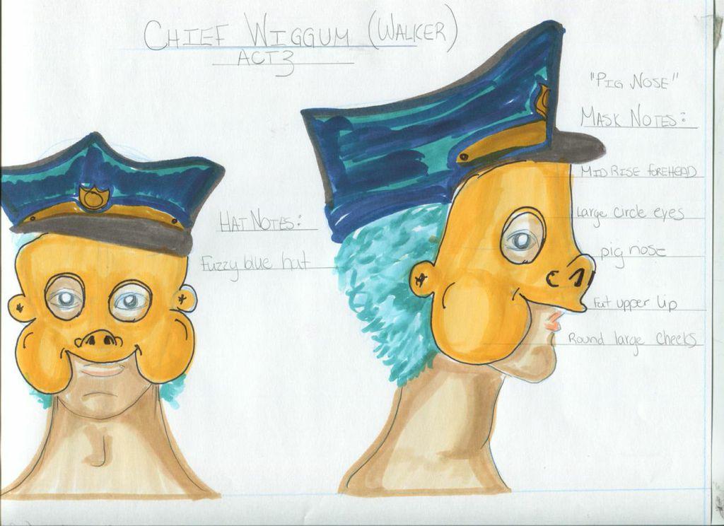 Wiggum Mask & Hat Rendering