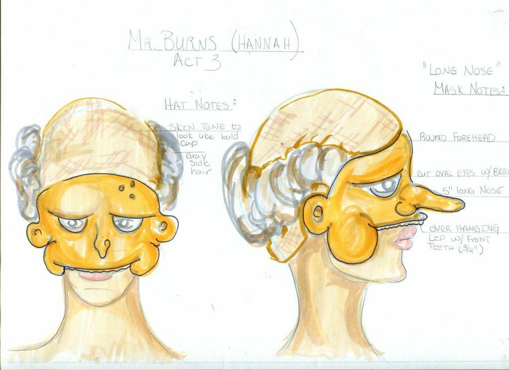 Mr.Burns Mask & Hat Rendering