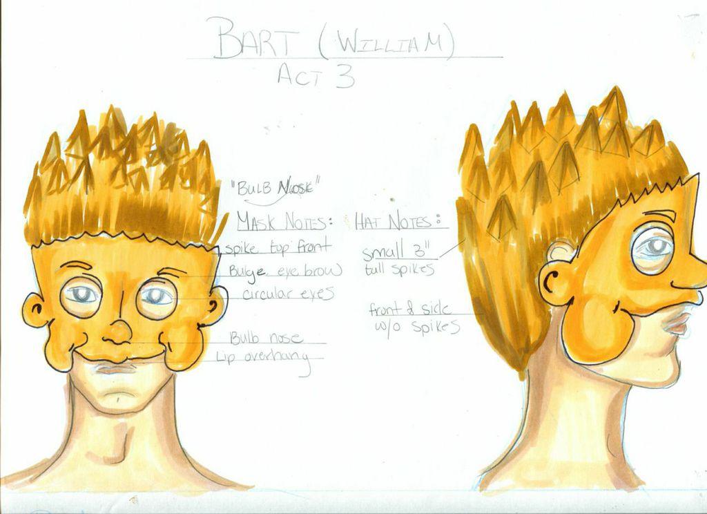 Bart Mask & Hat Rendering