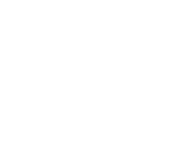 Casawise_Infographic_2018-01.png
