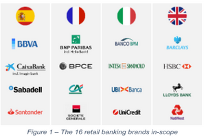 The 16 retails banking brands in-scope