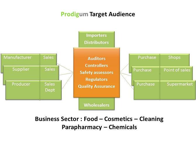 Design-PULS-Prodigum-Target-v5.JPG