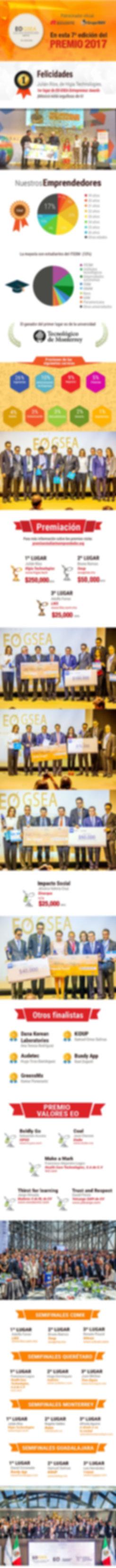 Resultados de la edición anterior de GSEA México (Premio Estudiante Emprendedor), donde se apoya a estudiantes emprendedores a evolucionar su negocio y ampliar su red de contactos, entre muchos otros beneficios.