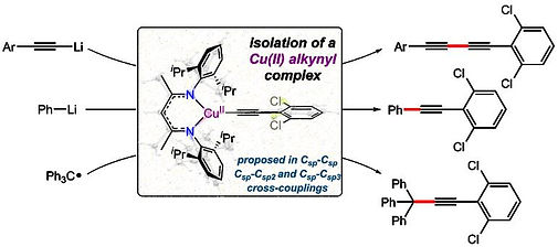 Cu-alkynyl.jpg