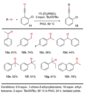 alkynylation.png