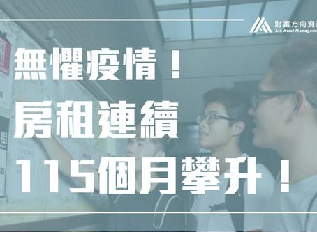 【新聞】房租連續115個月攀升 租金較上月小漲78元|AAM財富方舟資產管理