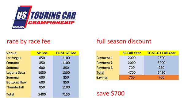 2021 entry fee payment.png