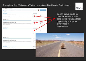 Case Study - First 28 Days of Twitter