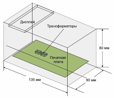 Защита счетчика от магнитного поля расстоянием