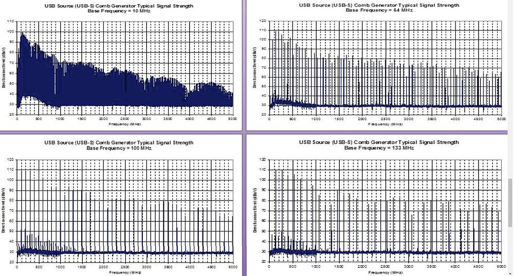 спектр излучения эталонного источника поля