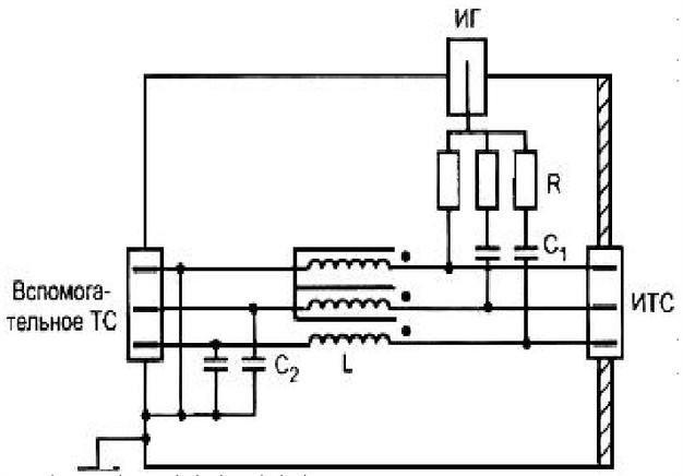 УСР из рис.Г.2 ГОСТ Р 51317.4.6-99 (IEC 61000-4-6)