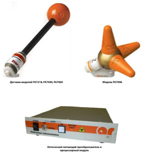 Датчик поля FA7006 до 40 ГГц