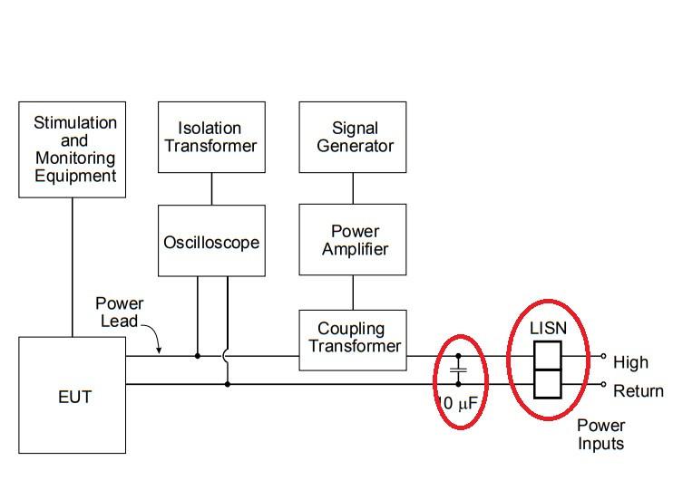 Испытания синусоидальными низкочастотными помехами по ГОСТ РВ 6601-001