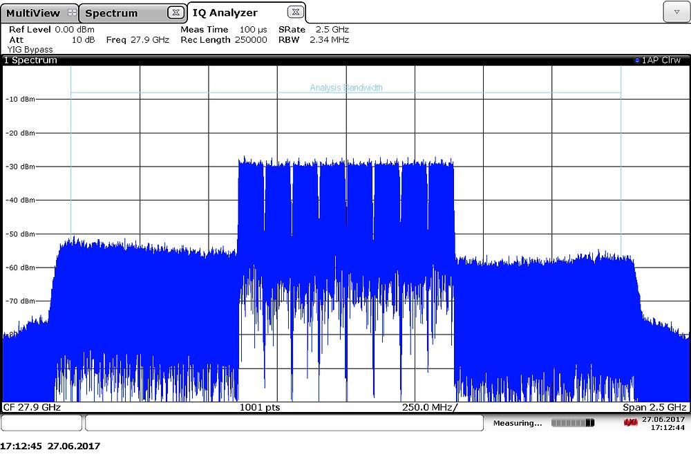 опция анализатора B2001 широкой полосой в режиме реального времени