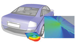 моделирование электромагнитной совместимости