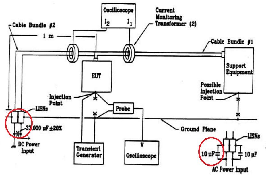 Испытания импульсными помехами по КТ-160
