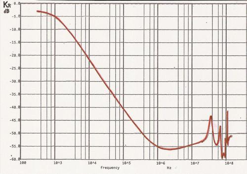 коэффициент затухания коаксиального кабеля. Расчетная ЭМС оценка