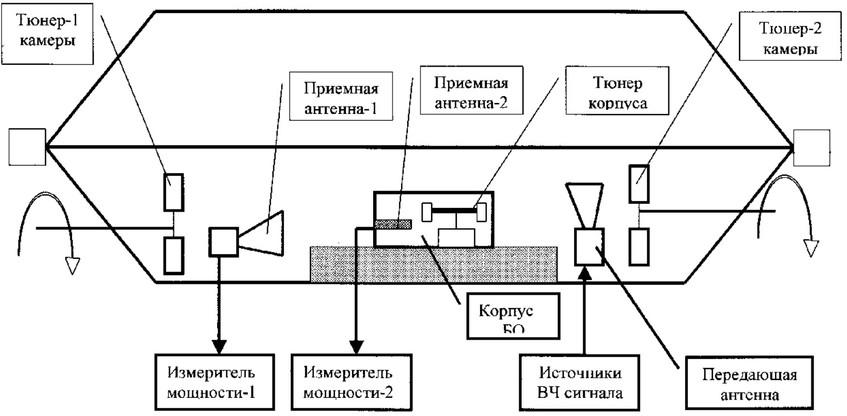 Требования ГОСТ РВ 6601-001
