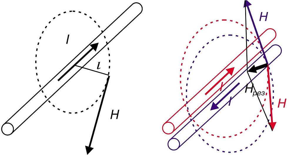 компенсация магнитных полей проводов