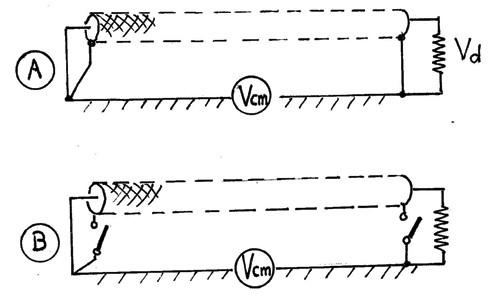 наглядное представление для расчета коэффициента затухания экрана кабеля. Мир ЭМС