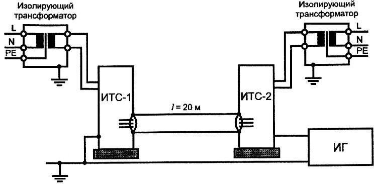 ГОСТ Р 51317.4.5 микросекундные импульсные помехи