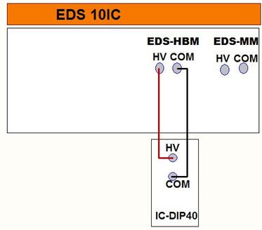 """Схема EDS 10IC модели человеческого тела и """"машина-машина"""""""