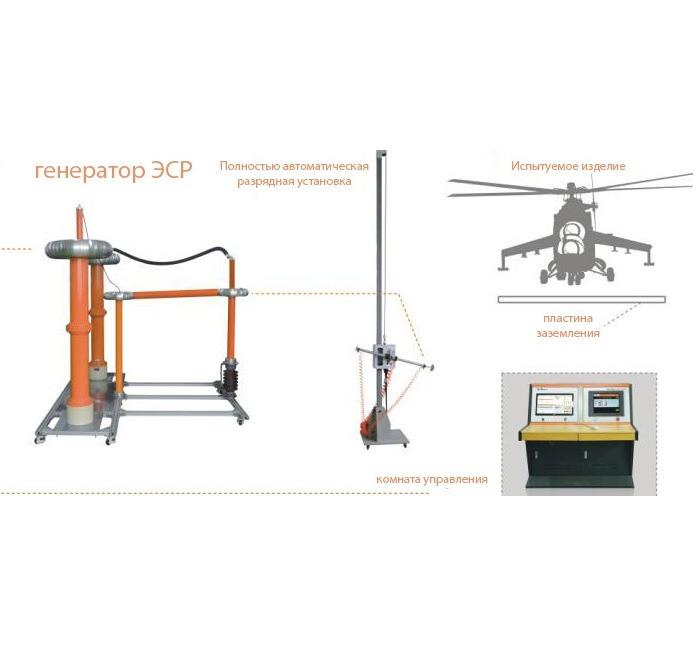 Многофункциональный генератор электростатических разрядов напряжением до 300,000 В