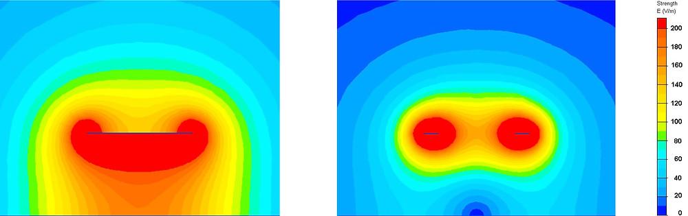 распределение электромагнитного поля в полосковой линии