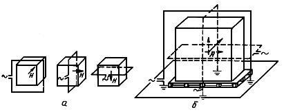 Схема воздействия МППЧ на ТС с использованием иммерсионного метода