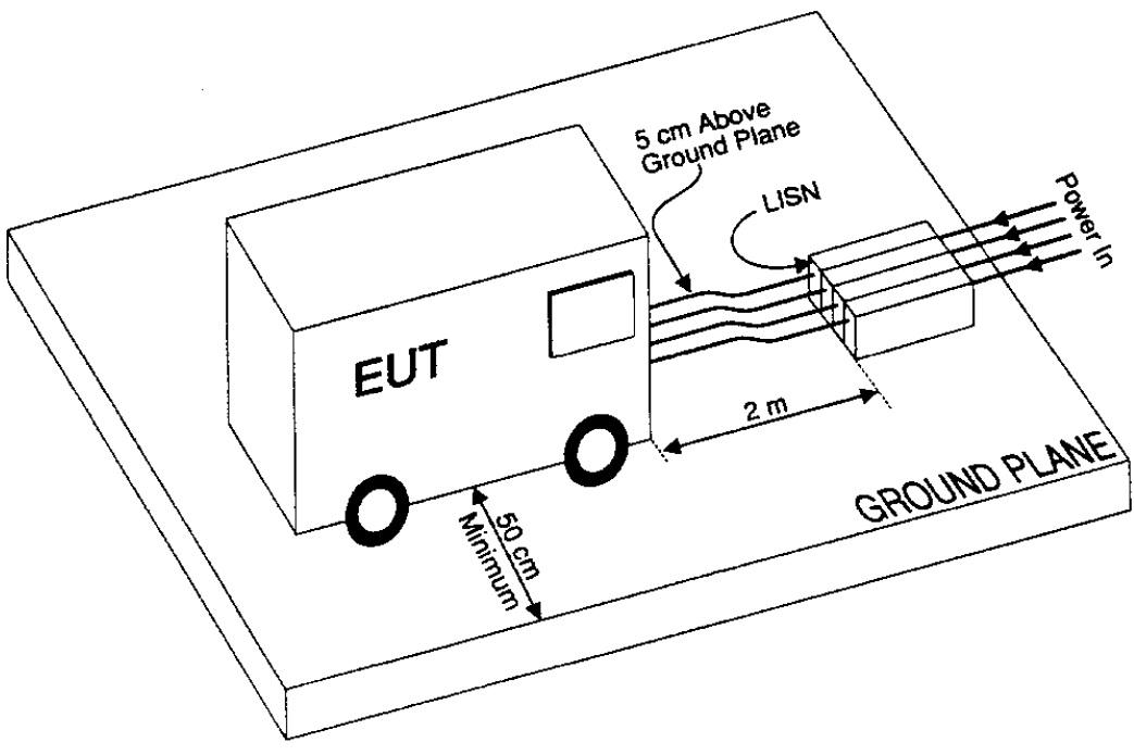 Размещение передвижных устройств и свободно располагаемых