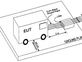 Испытания по MIL-STD-461, СЕ101. Кондуктивная эмиссия в цепях питания от 30 Гц до 10 кГц