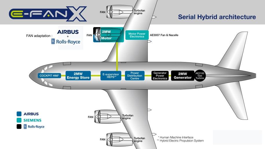 электромагнитная совместимость воздушных электродвигателей